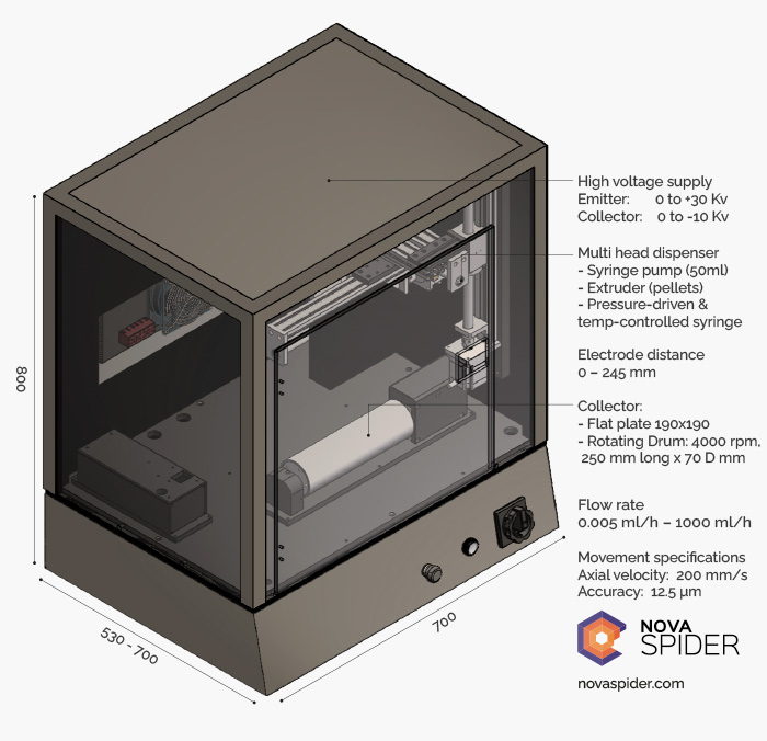 ND-NS Nova Spider Specifications